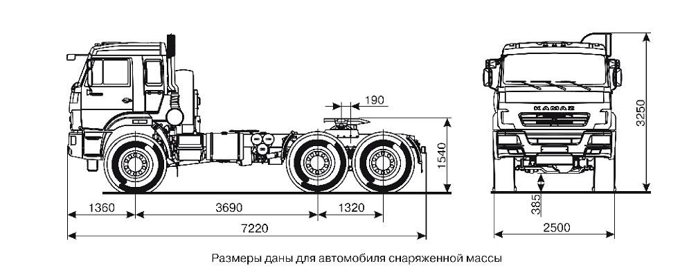 Характеристики КАМАЗ 44108